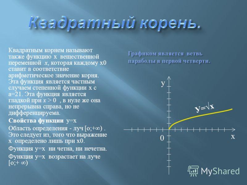 Функция y=x 3 Свойства функции y=x 3 : Область определения - вся числовая прямая y=x 3 - нечетная функция. Функция возрастает на всей числовой прямой. х у 0 y=x 3