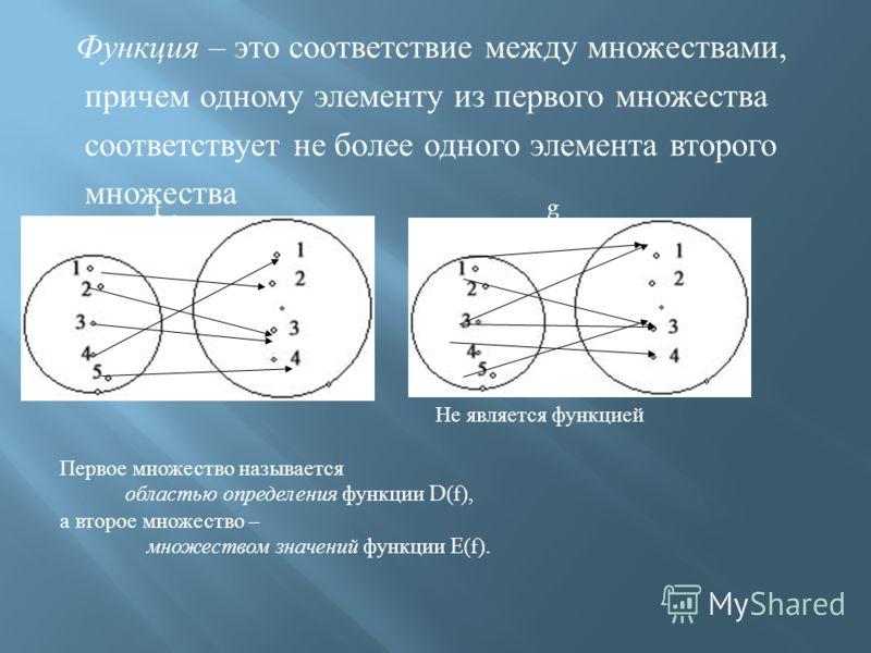 Изучить : - понятие функции ; - понятие функции ; - виды функций ; - виды функций ; - способы задания функций ; - способы задания функций ; - свойства функций ; - свойства функций ;