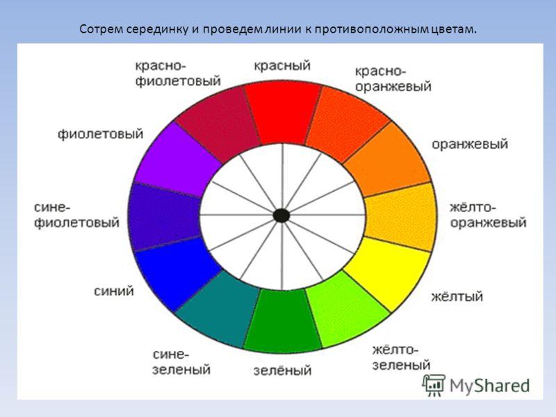 Сотрем серединку и проведем линии к противоположным цветам.