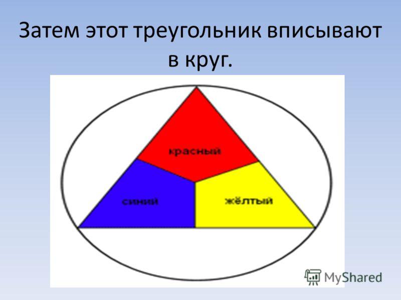 Затем этот треугольник вписывают в круг.