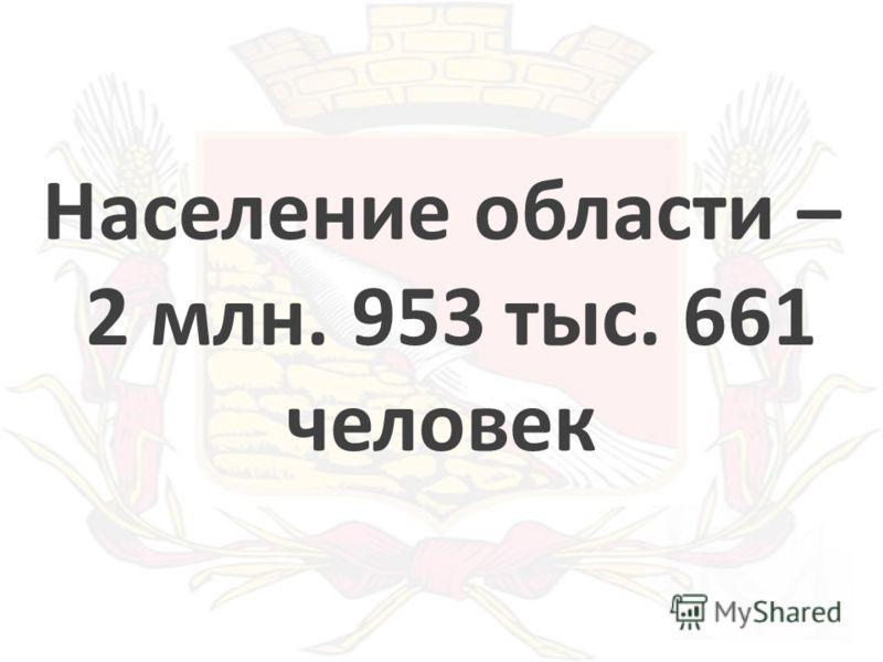 Население области – 2 млн. 953 тыс. 661 человек