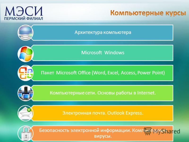 Архитектура компьютера Microsoft Windows Пакет Microsoft Office (Word, Excel, Access, Power Point) Компьютерные сети. Основы работы в Internet. Электронная почта. Outlook Express. Безопасность электронной информации. Компьютерные вирусы. ПЕРМСКИЙ ФИЛ