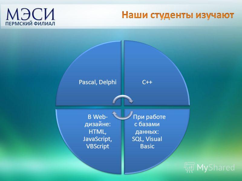 Pascal, DelphiС++ При работе с базами данных: SQL, Visual Basic В Web- дизайне: HTML, JavaScript, VBScript ПЕРМСКИЙ ФИЛИАЛ
