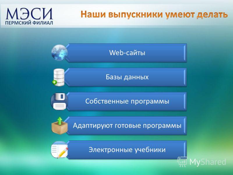 Web-сайты Базы данных Собственные программы Адаптируют готовые программы Электронные учебники ПЕРМСКИЙ ФИЛИАЛ