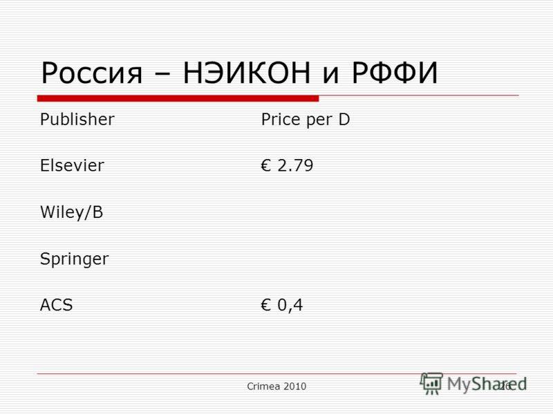 Crimea 201026 Россия – НЭИКОН и РФФИ PublisherPrice per D Elsevier 2.79 Wiley/B Springer ACS 0,4