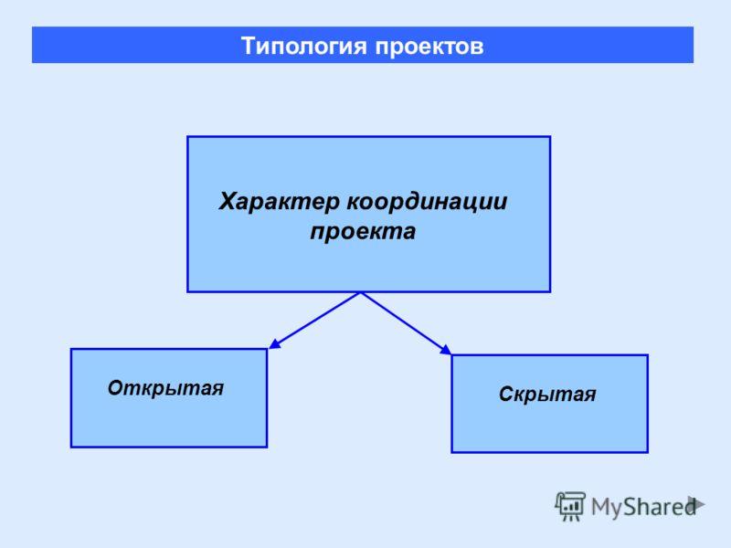 ОткрытаяСкрытая Типология проектов Характер координации проекта