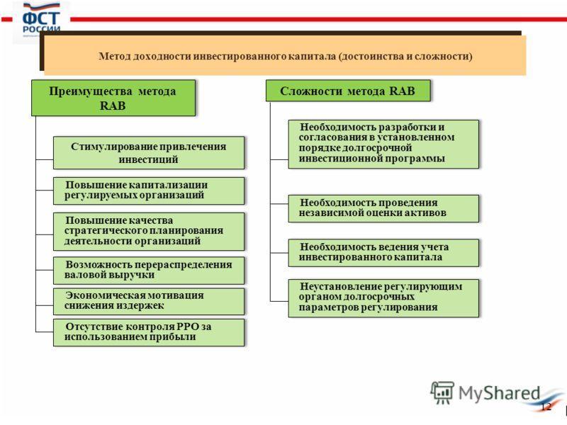 12 Метод доходности инвестированного капитала (достоинства и сложности) Преимущества метода RAB Стимулирование привлечения инвестиций Повышение капитализации регулируемых организаций Повышение качества стратегического планирования деятельности органи