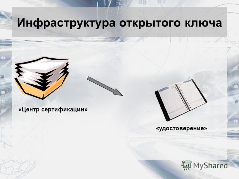 Инфраструктура открытого ключа «удостоверение» «Центр сертификации»