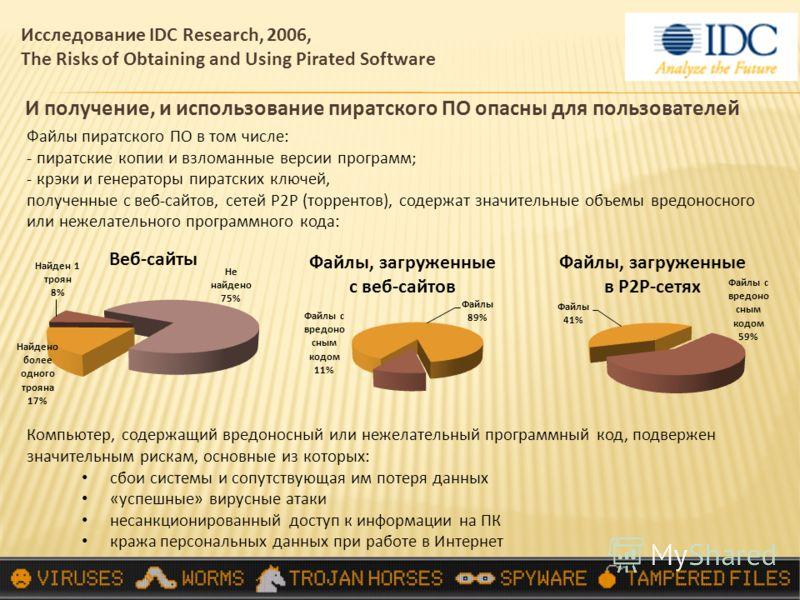Файлы пиратского ПО в том числе: - пиратские копии и взломанные версии программ; - крэки и генераторы пиратских ключей, полученные с веб-сайтов, сетей P2P (торрентов), содержат значительные объемы вредоносного или нежелательного программного кода: Ко