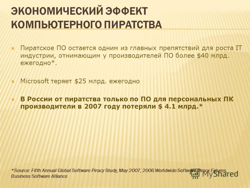 ЭКОНОМИЧЕСКИЙ ЭФФЕКТ КОМПЬЮТЕРНОГО ПИРАТСТВА Пиратское ПО остается одним из главных препятствий для роста IT индустрии, отнимающим у производителей ПО более $40 млрд. ежегодно*. Microsoft теряет $25 млрд. ежегодно В России от пиратства только по ПО д