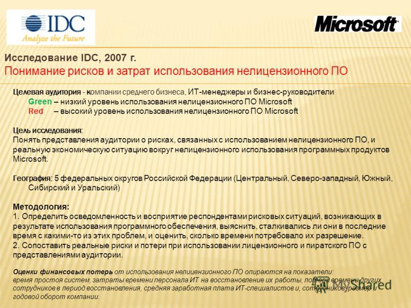 Исследование IDC, 2007 г. Понимание рисков и затрат использования нелицензионного ПО Целевая аудитория - компании среднего бизнеса, ИТ-менеджеры и бизнес-руководители Green – низкий уровень использования нелицензионного ПО Microsoft Red – высокий уро