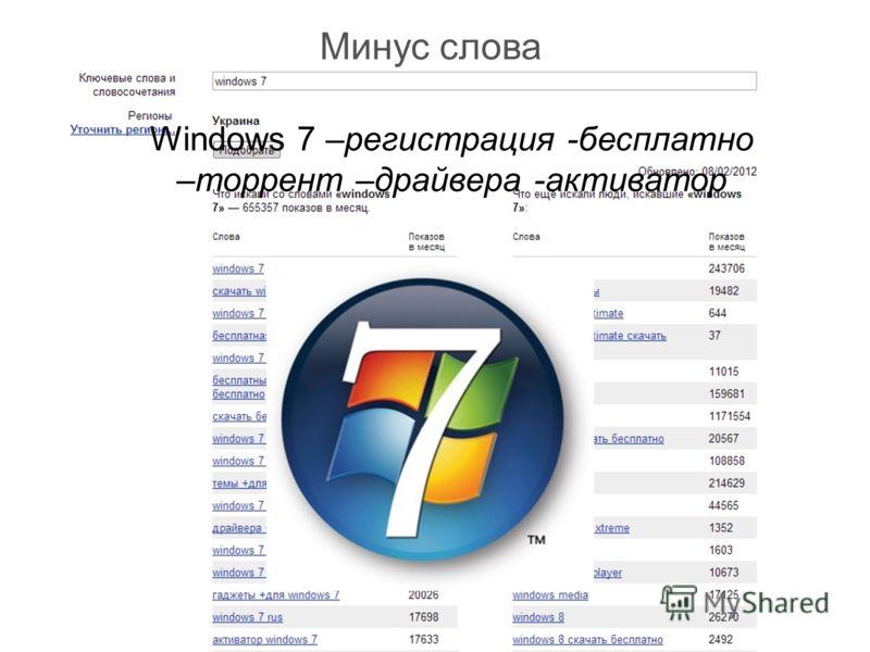 Минус слова Windows 7 –регистрация -бесплатно –торрент –драйвера -активатор