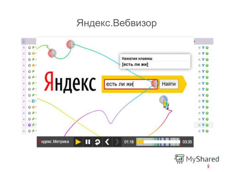 Яндекс.Вебвизор