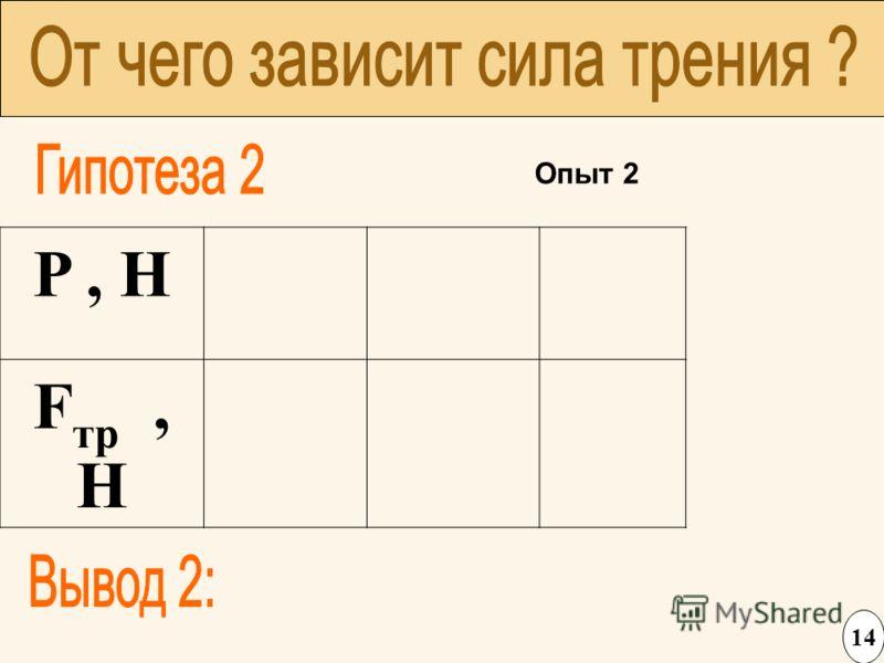 P, Н F тр, Н Опыт 2 14