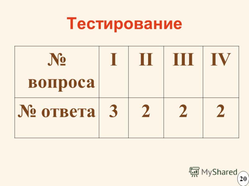 Тестирование вопроса IIIIIIIV ответа3222 20