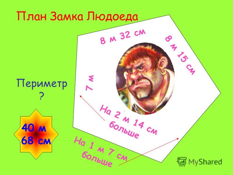 Периметр многоугольника равен… Сумме длин всех его сторон