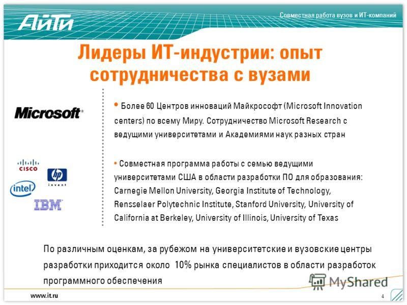 Совместная работа вузов и ИТ-компаний www.it.ru 4 Лидеры ИТ-индустрии: опыт сотрудничества с вузами Более 60 Центров инноваций Майкрософт (Microsoft Innovation centers) по всему Миру. Сотрудничество Microsoft Research c ведущими университетами и Акад