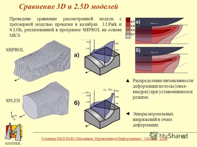 10 KOMMEK Проведено сравнение рассмотренной модели с трехмерной моделью прокатки в калибрах J.J.Park и S.I.Oh, реализованной в программе SHPROL на основе МКЭ. SHPROL Распределение интенсивности деформации полосы (овал- квадрат) при установившемся реж