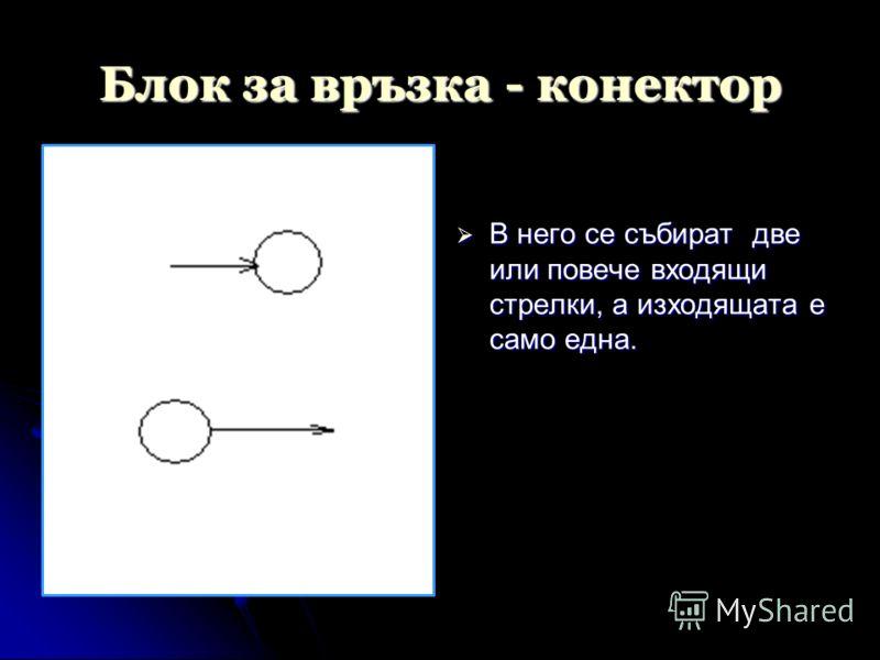 Блок за връзка - конектор В него се събират две или повече входящи стрелки, а изходящата е само една.