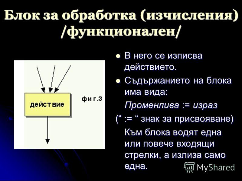 Блок за обработка (изчисления) /функционален/ В него се изписва действието. Съдържанието на блока има вида: Променлива := израз ( := знак за присвояване) Към блока водят една или повече входящи стрелки, а излиза само една.