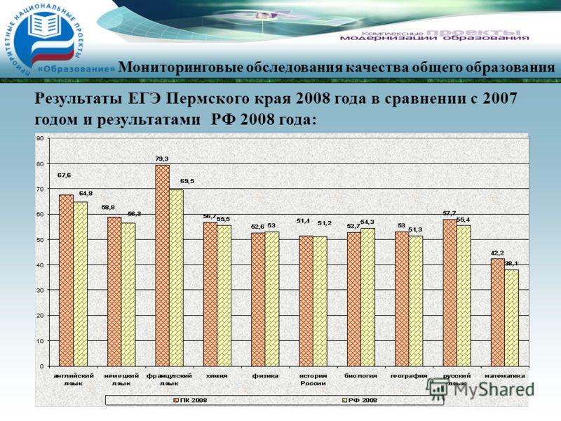 Результаты ЕГЭ Пермского края 2008 года в сравнении с 2007 годом и результатами РФ 2008 года: Мониторинговые обследования качества общего образования