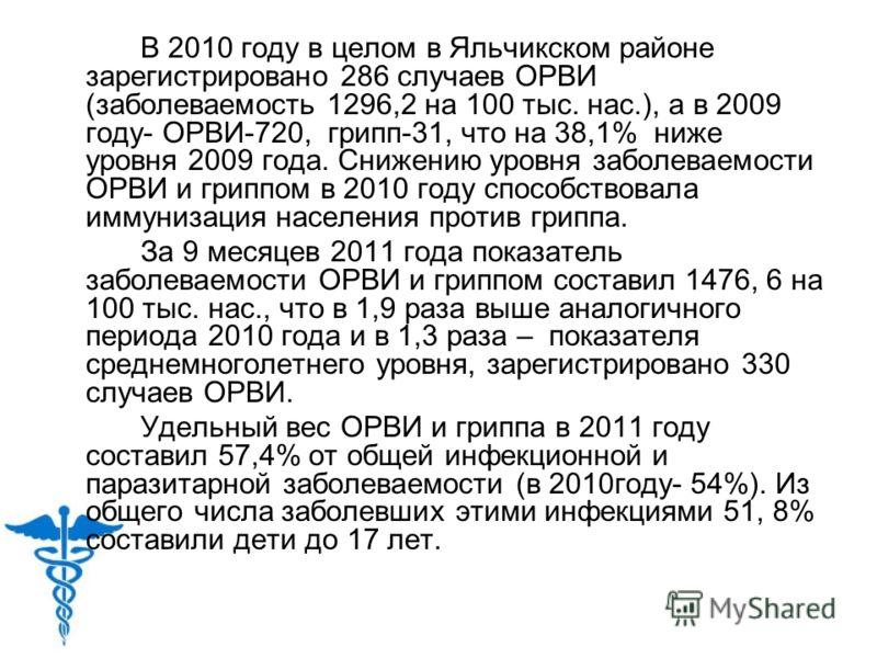 В 2010 году в целом в Яльчикском районе зарегистрировано 286 случаев ОРВИ (заболеваемость 1296,2 на 100 тыс. нас.), а в 2009 году- ОРВИ-720, грипп-31, что на 38,1% ниже уровня 2009 года. Снижению уровня заболеваемости ОРВИ и гриппом в 2010 году спосо