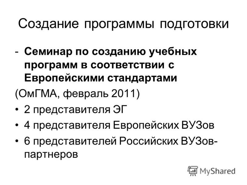 Создание программы подготовки -Семинар по созданию учебных программ в соответствии с Европейскими стандартами (ОмГМА, февраль 2011) 2 представителя ЭГ 4 представителя Европейских ВУЗов 6 представителей Российских ВУЗов- партнеров