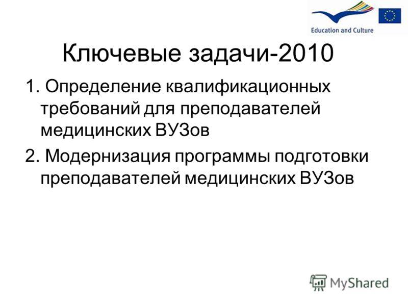 Ключевые задачи-2010 1. Определение квалификационных требований для преподавателей медицинских ВУЗов 2. Модернизация программы подготовки преподавателей медицинских ВУЗов