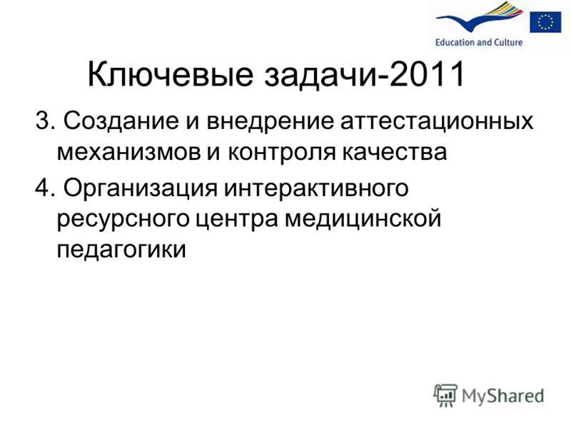 Ключевые задачи-2011 3. Создание и внедрение аттестационных механизмов и контроля качества 4. Организация интерактивного ресурсного центра медицинской педагогики