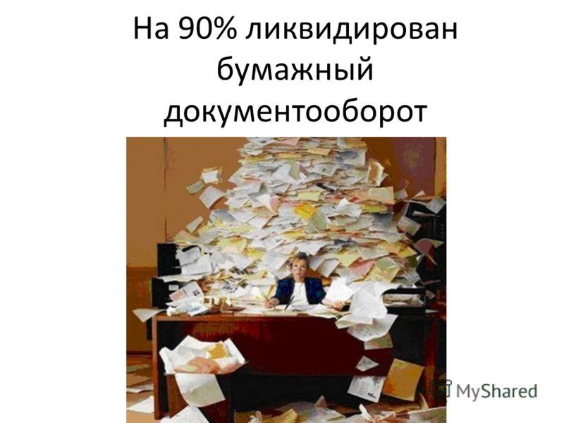 На 90% ликвидирован бумажный документооборот