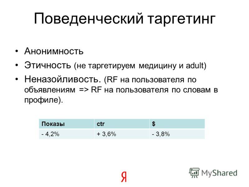 Поведенческий таргетинг Анонимность Этичность (не таргетируем медицину и adult) Неназойливость. (RF на пользователя по объявлениям => RF на пользователя по словам в профиле). Показыctr$ - 4,2%+ 3,6%- 3,8%
