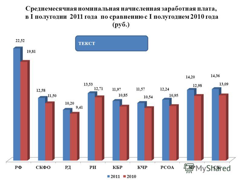 Среднемесячная номинальная начисленная заработная плата, в I полугодии 2011 года по сравнению с I полугодием 2010 года (руб.) ТЕКСТ