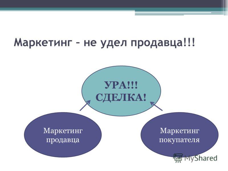 Маркетинг – не удел продавца!!! Маркетинг продавца Маркетинг покупателя УРА!!! СДЕЛКА!