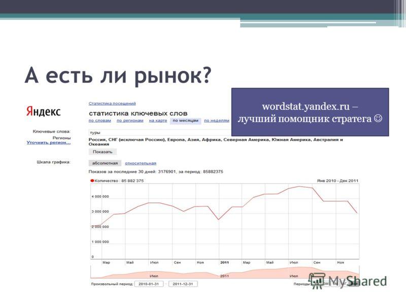 А есть ли рынок? wordstat.yandex.ru – лучший помощник стратега