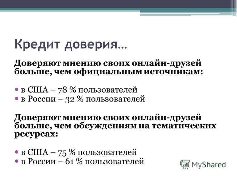 Кредит доверия… Доверяют мнению своих онлайн-друзей больше, чем официальным источникам: в США – 78 % пользователей в России – 32 % пользователей Доверяют мнению своих онлайн-друзей больше, чем обсуждениям на тематических ресурсах: в США – 75 % пользо
