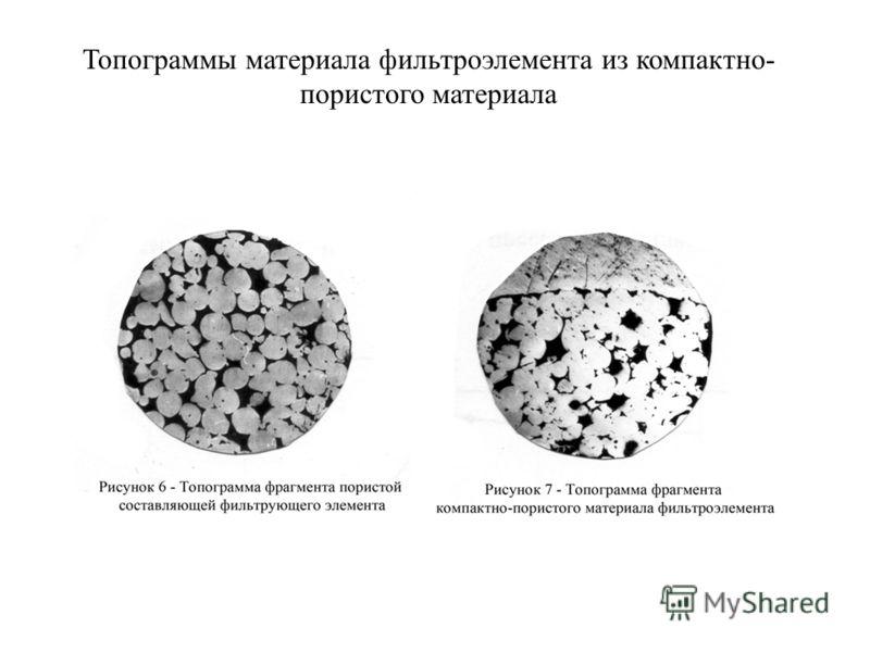 Топограммы материала фильтроэлемента из компактно- пористого материала