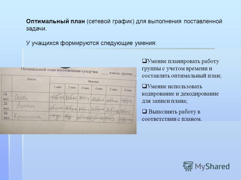 Оптимальный план (сетевой график) для выполнения поставленной задачи. У учащихся формируются следующие умения: Умение планировать работу группы с учетом времени и составлять оптимальный план; Умение использовать кодирование и декодирование для записи