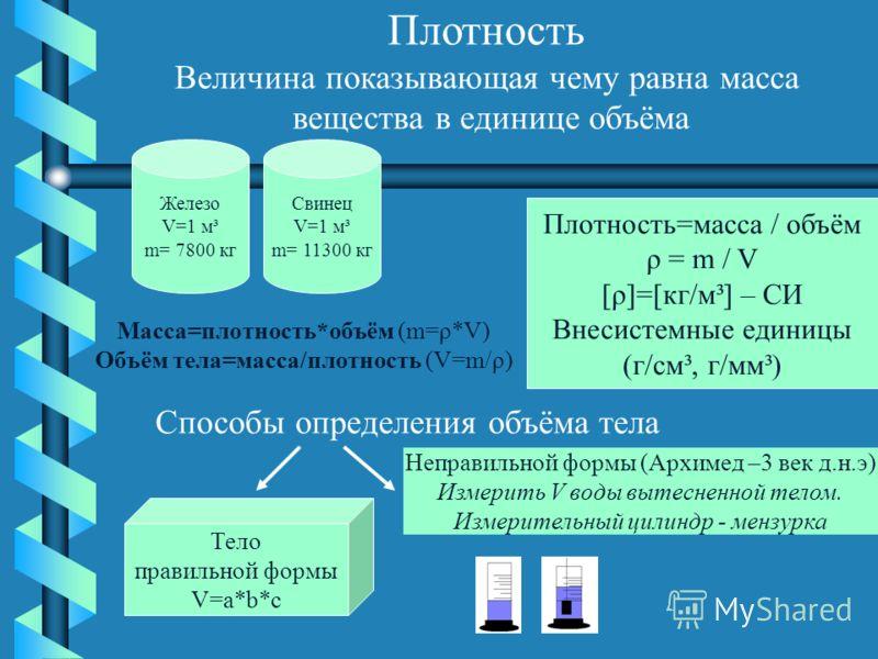 Плотность Величина показывающая чему равна масса вещества в единице объёма Железо V=1 м³ m= 7800 кг Свинец V=1 м³ m= 11300 кг Плотность=масса / объём ρ = m / V [ρ]=[кг/м³] – СИ Внесистемные единицы (г/см³, г/мм³) Масса=плотность*объём (m=ρ*V) Объём т