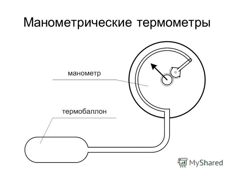 Термометр для воды схема