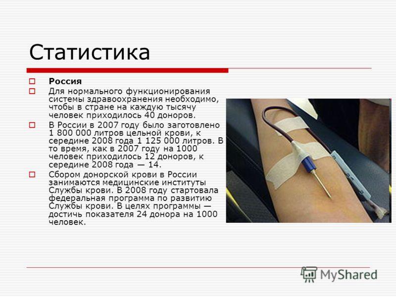 Статистика Россия Для нормального функционирования системы здравоохранения необходимо, чтобы в стране на каждую тысячу человек приходилось 40 доноров. В России в 2007 году было заготовлено 1 800 000 литров цельной крови, к середине 2008 года 1 125 00