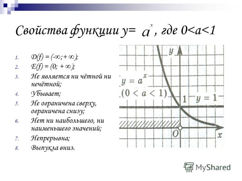 Свойства функции у=, где 0
