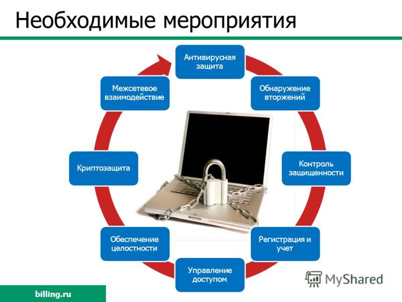 billing.ru Необходимые мероприятия Антивирусная защита Обнаружение вторжений Контроль защищенности Регистрация и учет Управление доступом Обеспечение целостности Криптозащита Межсетевое взаимодействие