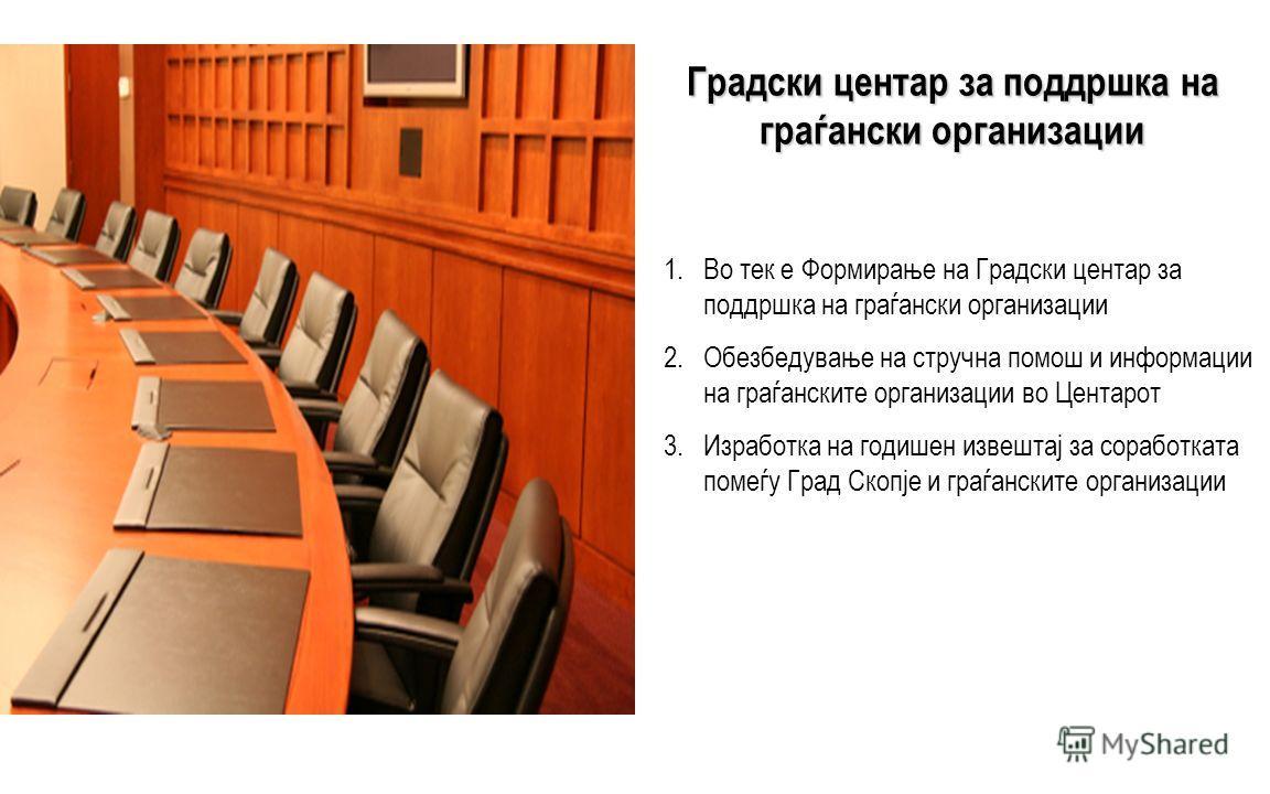 Јавен повик за поддршка на активности и проекти во 2008 година 1.Документи и процедури за менаџирање на програмата за поддршка на проекти 2.Дефинирани критериуми за поддршка на номинирани проекти 3.Објавување на јавен повик за поддршка на активности