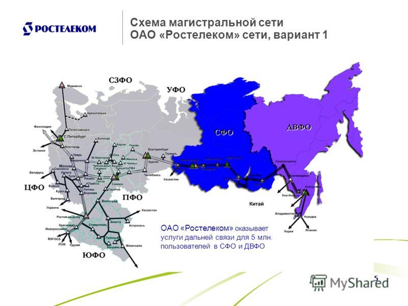 5 Схема магистральной сети ОАО «Ростелеком» сети, вариант 1 ОАО «Ростелеком» оказывает услуги дальней связи для 5 млн. пользователей в СФО и ДВФО