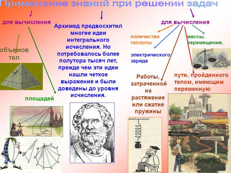 для вычисления Архимед предвосхитил многие идеи интегрального исчисления. Но потребовалось более полутора тысяч лет, прежде чем эти идеи нашли четкое выражение и были доведены до уровня исчисления. для вычисления Работы, затраченной на растяжение или