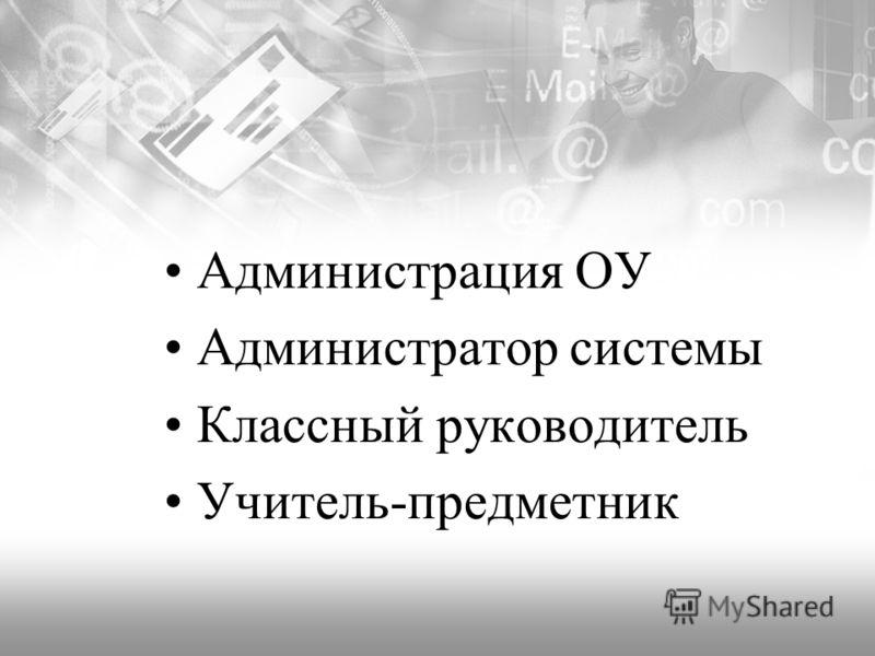 Администрация ОУ Администратор системы Классный руководитель Учитель-предметник