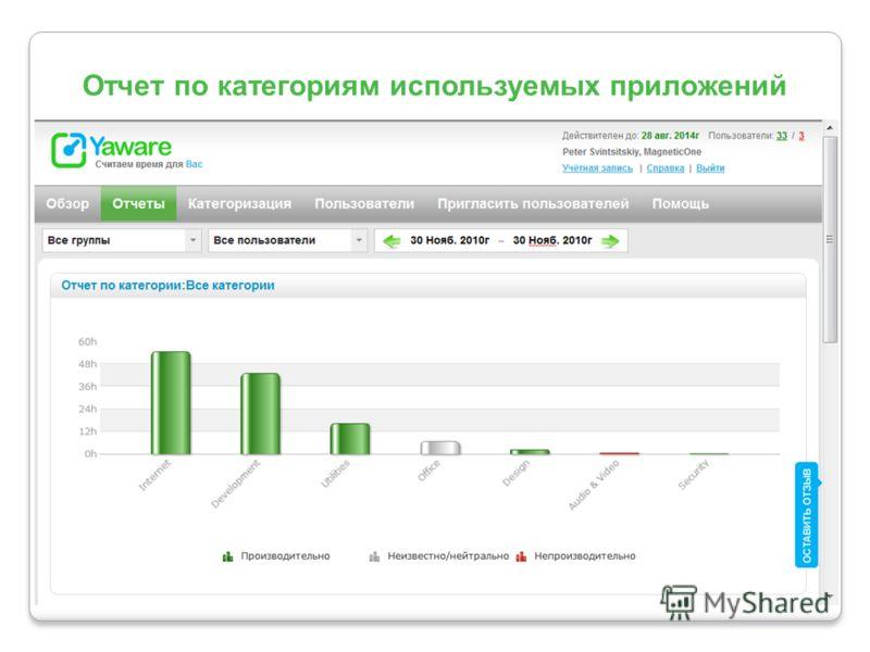 Отчет по категориям используемых приложений