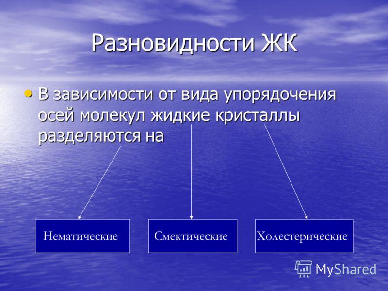 Разновидности ЖК В зависимости от вида упорядочения осей молекул жидкие кристаллы разделяются на В зависимости от вида упорядочения осей молекул жидкие кристаллы разделяются на НематическиеСмектическиеХолестерические
