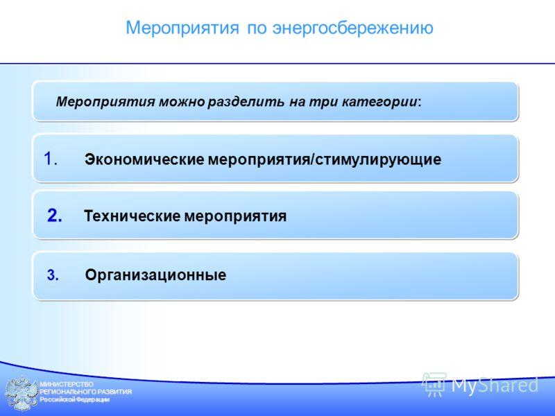 МИНИСТЕРСТВО РЕГИОНАЛЬНОГО РАЗВИТИЯ Российской Федерации Мероприятия по энергосбережению Мероприятия можно разделить на три категории: 1. Экономические мероприятия/стимулирующие 2. Технические мероприятия 3. Организационные
