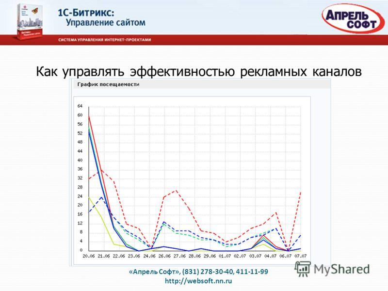 Как управлять эффективностью рекламных каналов «Апрель Софт», (831) 278-30-40, 411-11-99 http://websoft.nn.ru